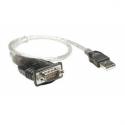 Manhattan USB to Serial Converter
