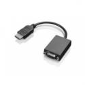 Lenovo HDMI / VGA