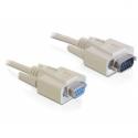 Delock transmission cable DB9F/DB9M 3m