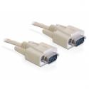 Delock Cable RS-232 serial Sub-D9 male / male 2 m