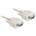 Delock Cable serial Null modem 9 pin female / female 3 m