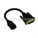 Sandberg ADAPTER DVI-M --> HDMI-F