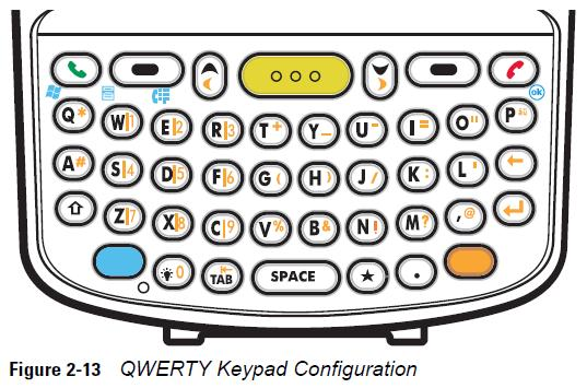 mc75 qwerty keypad