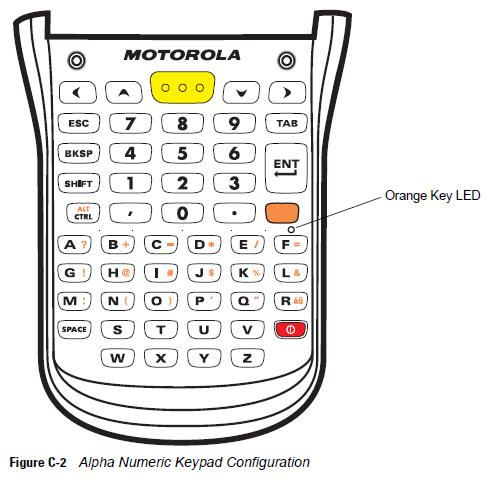mc9500_alpha_numeric
