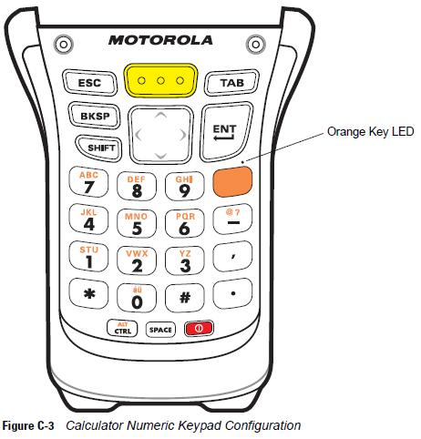 mc9500_calculator_numeric